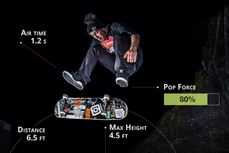 The Syrmo Smart Pad tracks your skate sessions
